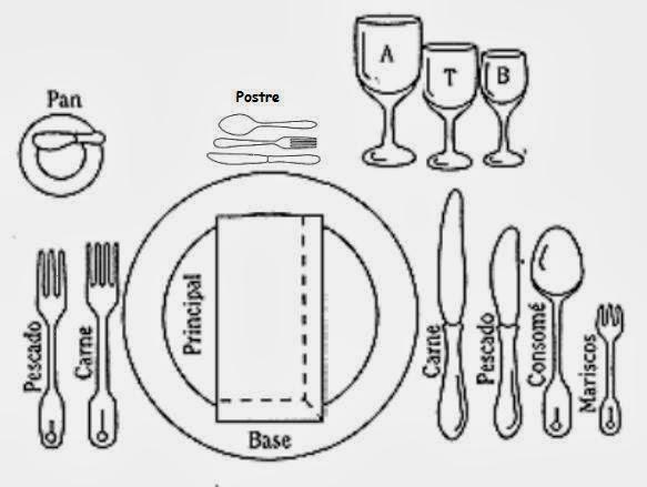 Unoconlamusica etiqueta de mesa y cubiertos protocolo for Como se pone la mesa