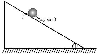 benda pejal bermassa M dan berjari-jari R, memiliki momen inersia