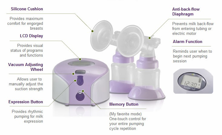 best manual breast pump for travel