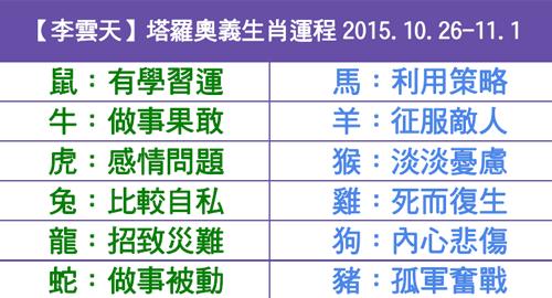 【李雲天】塔羅奧義生肖運程2015.10.26-11.1