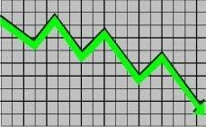 Börsencrash, Baisse oder Korrektur - wo ist der Unterschied, wie schützt man sein Vermögen?