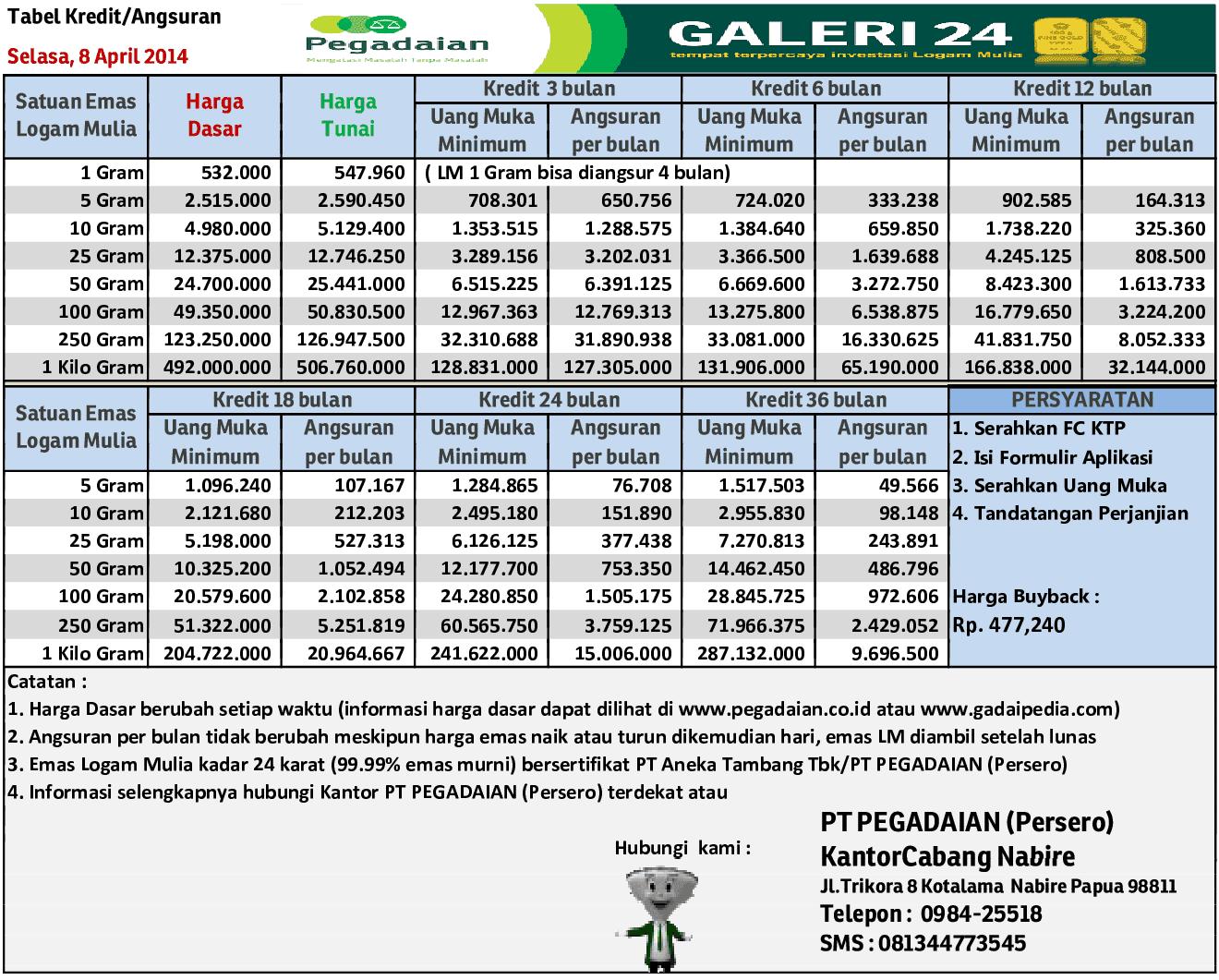 harga emas dan tabel kredit emas pegadaian 8 april 2014
