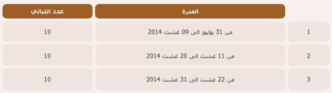 انطلاق عملية الحجز للتخييم بمركزي الاصطياف ميموزة بأزمور، والبستان بالسعيدية ابتداء من 20 ماي2014