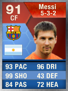 FUT 13 Lionel Messi 91 Special FIFA 13 Ultimate Team Card (Red & Blue)
