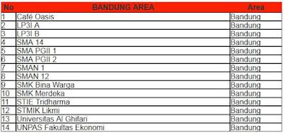 Foto Internet Gratis Smartfren Wifi Wilayah Bandung