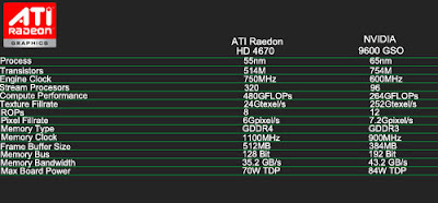 драйвер ati radeon hd 4300 4500 series скачать драйвер для windows