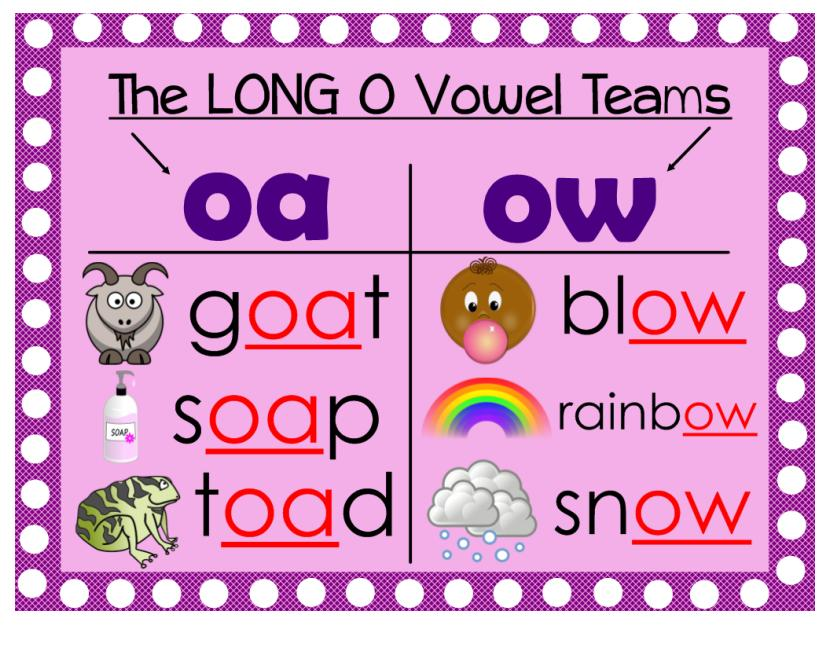 Simply SWEET TEAching Long Vowel O Oa Ow Resources