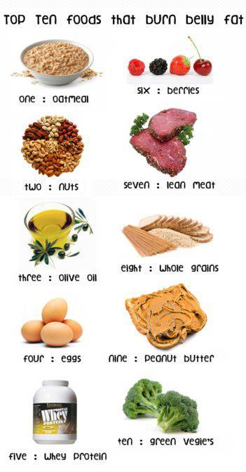 What to eat to lose weight but keep muscle