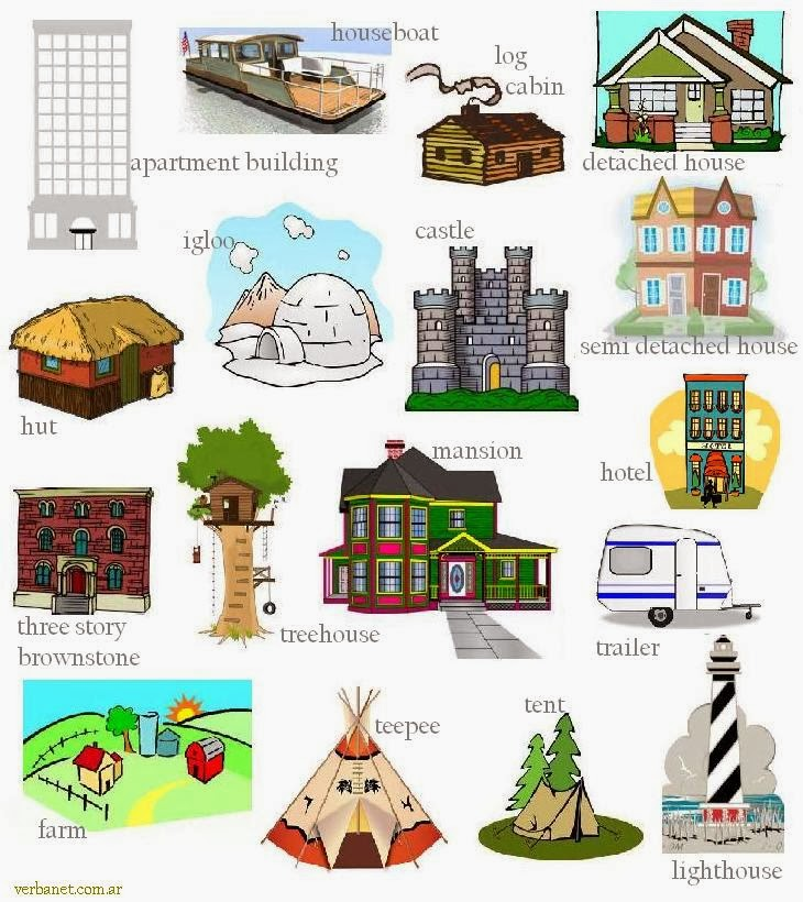 I heart english for Different styles of houses
