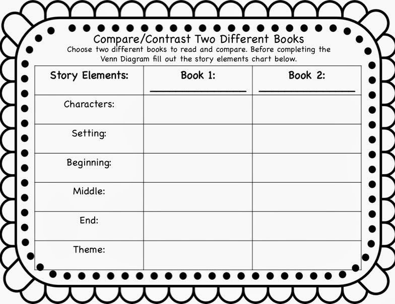 compare and contrast two stories Compare and contrast essays are a great way to expand your you may want to take a look at how the two stories and the characters within them relate in terms.