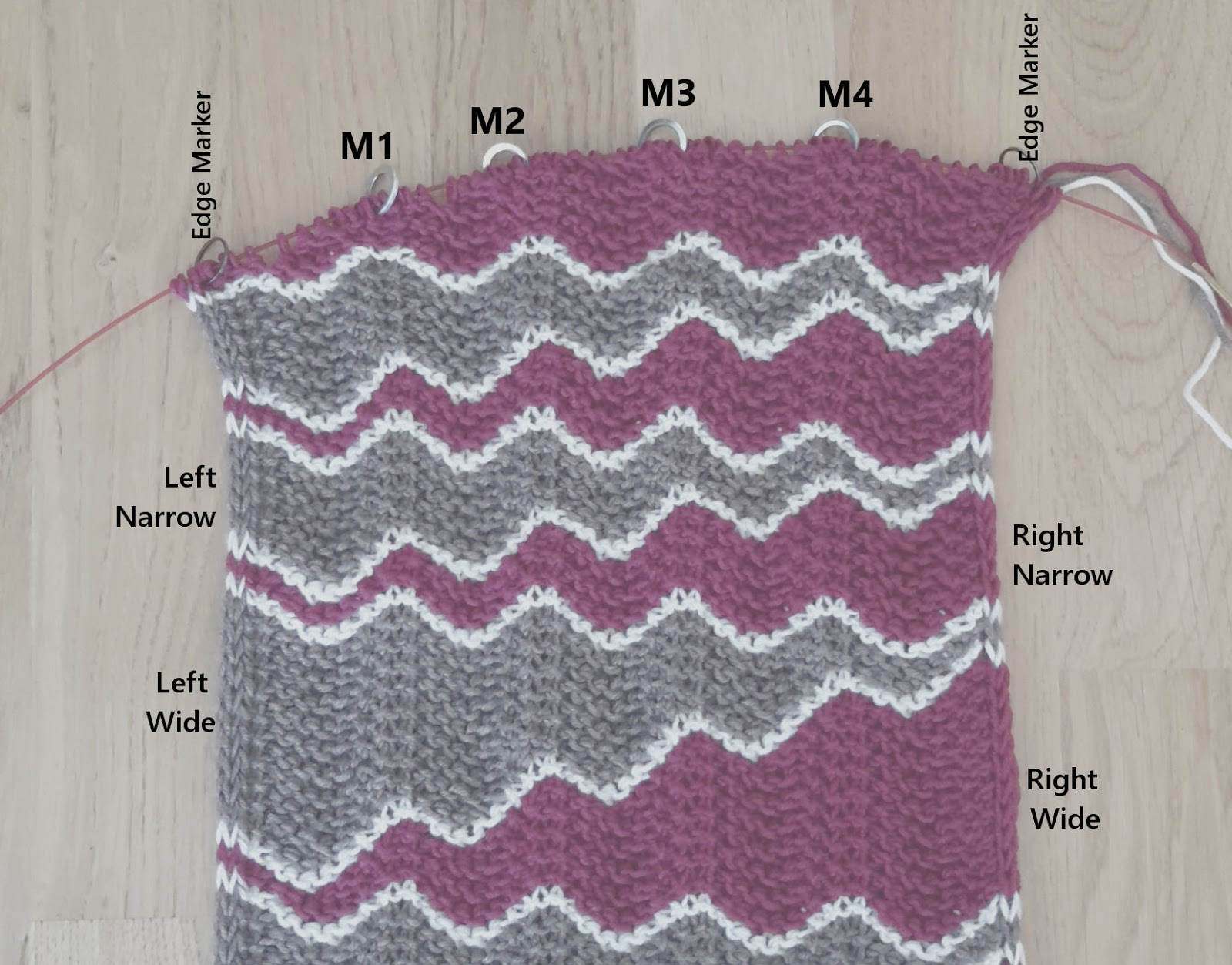 Knitting and so on jolly waves cowl the pattern consists of different short row sections that are divided by a garter stitch ridge in the neutral color bankloansurffo Images