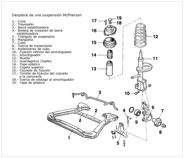 Pt Cruiser Front Sway Bar Diagram in addition 97 01 Toyota Camry Front Strut Mount Strut Replacement moreover Hvac Blend Door Actuator Testing Solved 3286617 moreover 1003332 Tune Up Questions together with Definitive Guide Gsr Eg Swap 2976738. on 98 honda civic motor