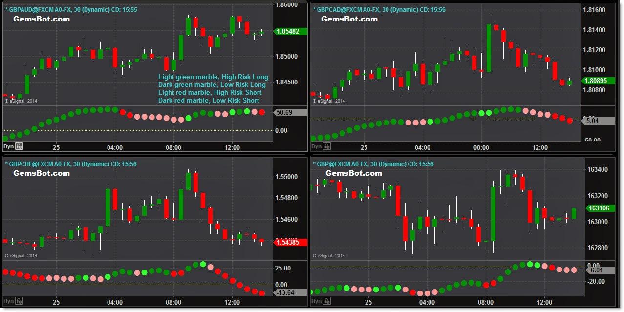 Forex trading game