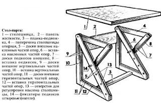 Чертёжный стол своими руками 71