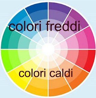 Welcome to the makeup 39 s paradise ombretti toni caldi for Colori caldi e freddi disegni