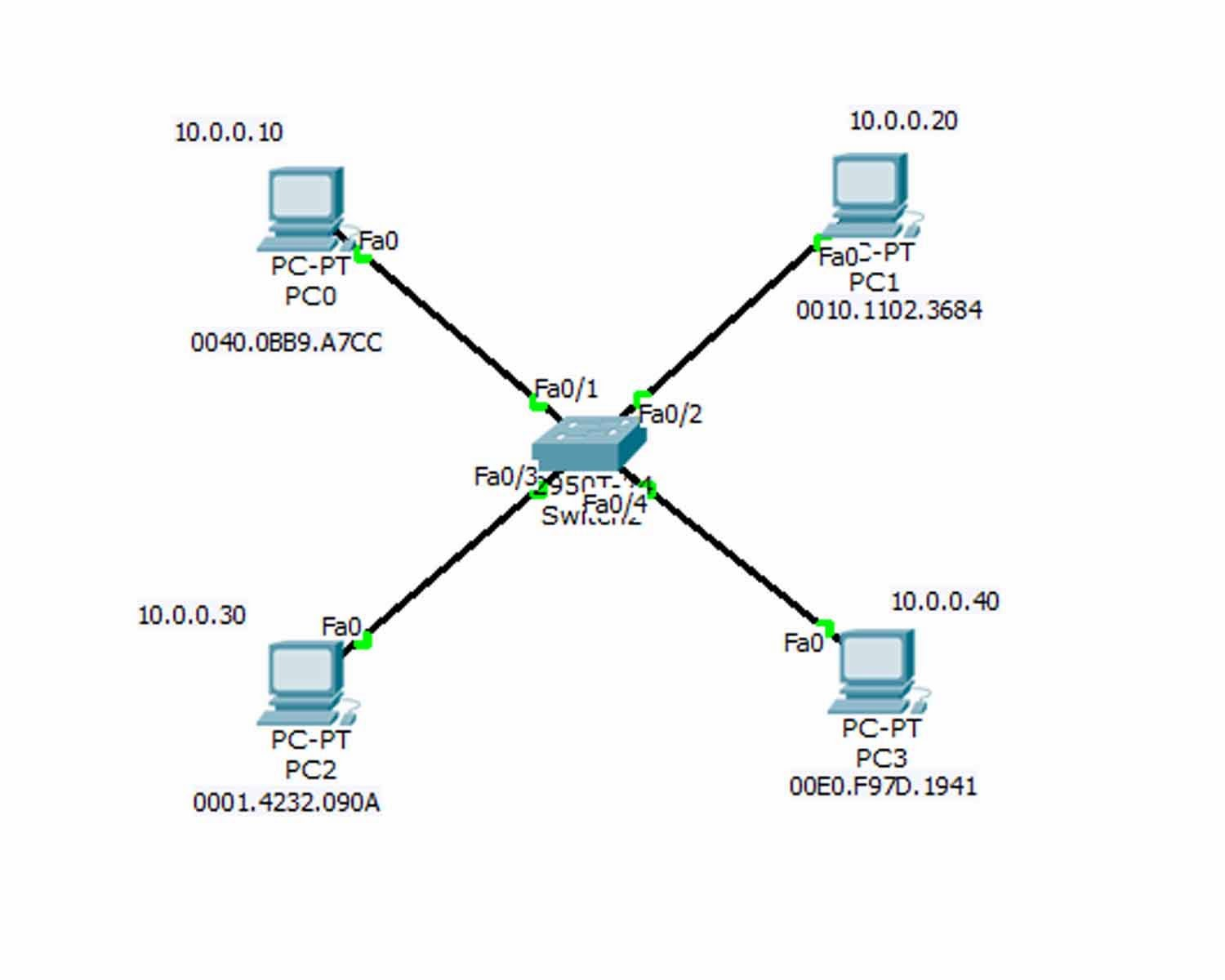How the Switch Learns MAC Address Forwards Filters Frames | Router ...