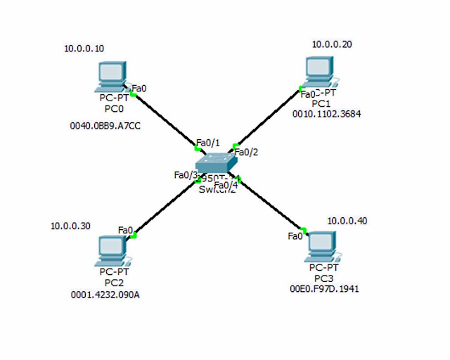 how to connect router to switch in packet tracer