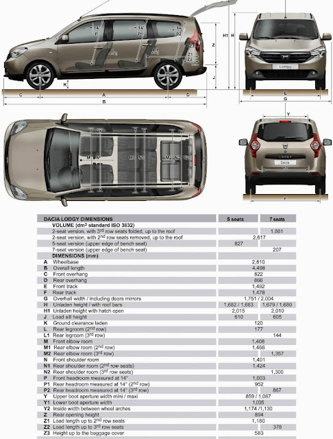 http://situsjualanmobil.blogspot.com/2014/01/renault-dacia-lodgy.html