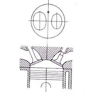Ruang bakar model setengah lingkaran