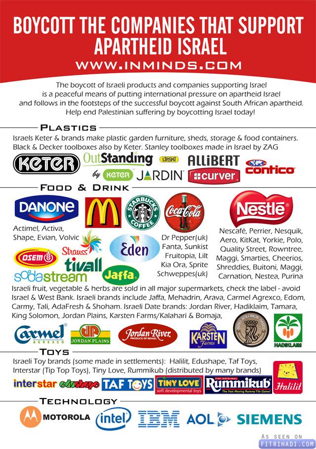 Jenama Syarikat Yang Menyokong Israel Tahun 2012.jpg
