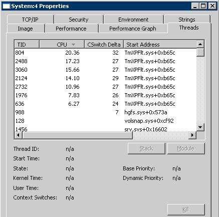 Not Good Enough: Trend Micro Office Scan causing the System process