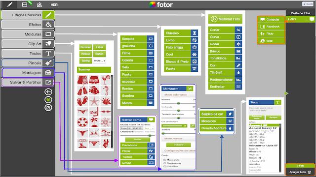 fotor - Edição, menus e sub menus