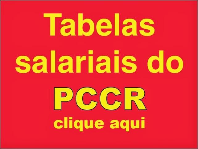 TUDO SOBRE O PCCR APROVADO EM 2013