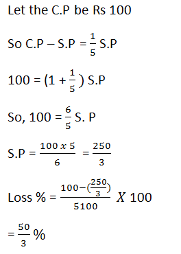 Quiz on Profit and Loss for SSC CGL