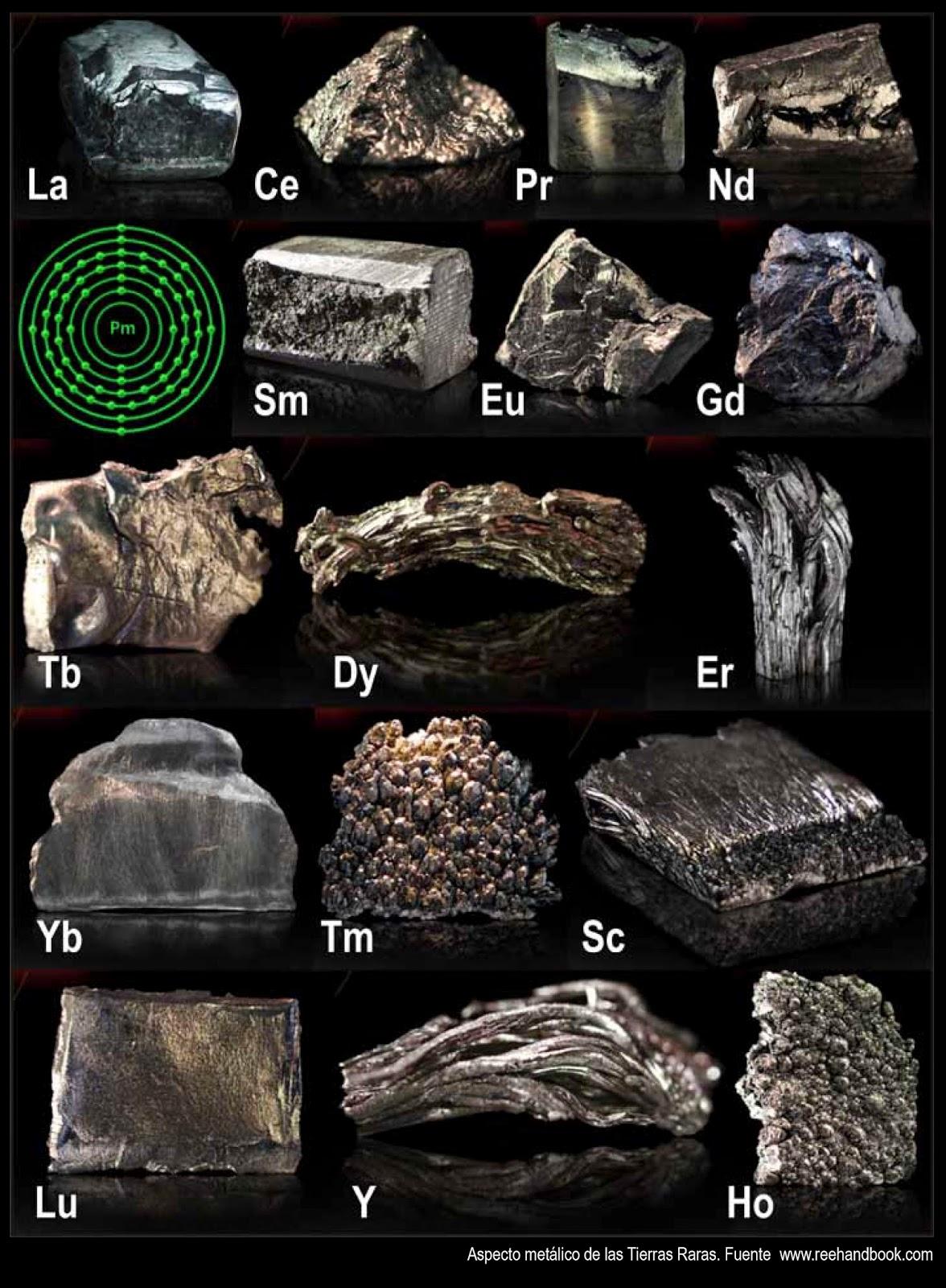 Química: Elementos, Reacción y Nomenclatura