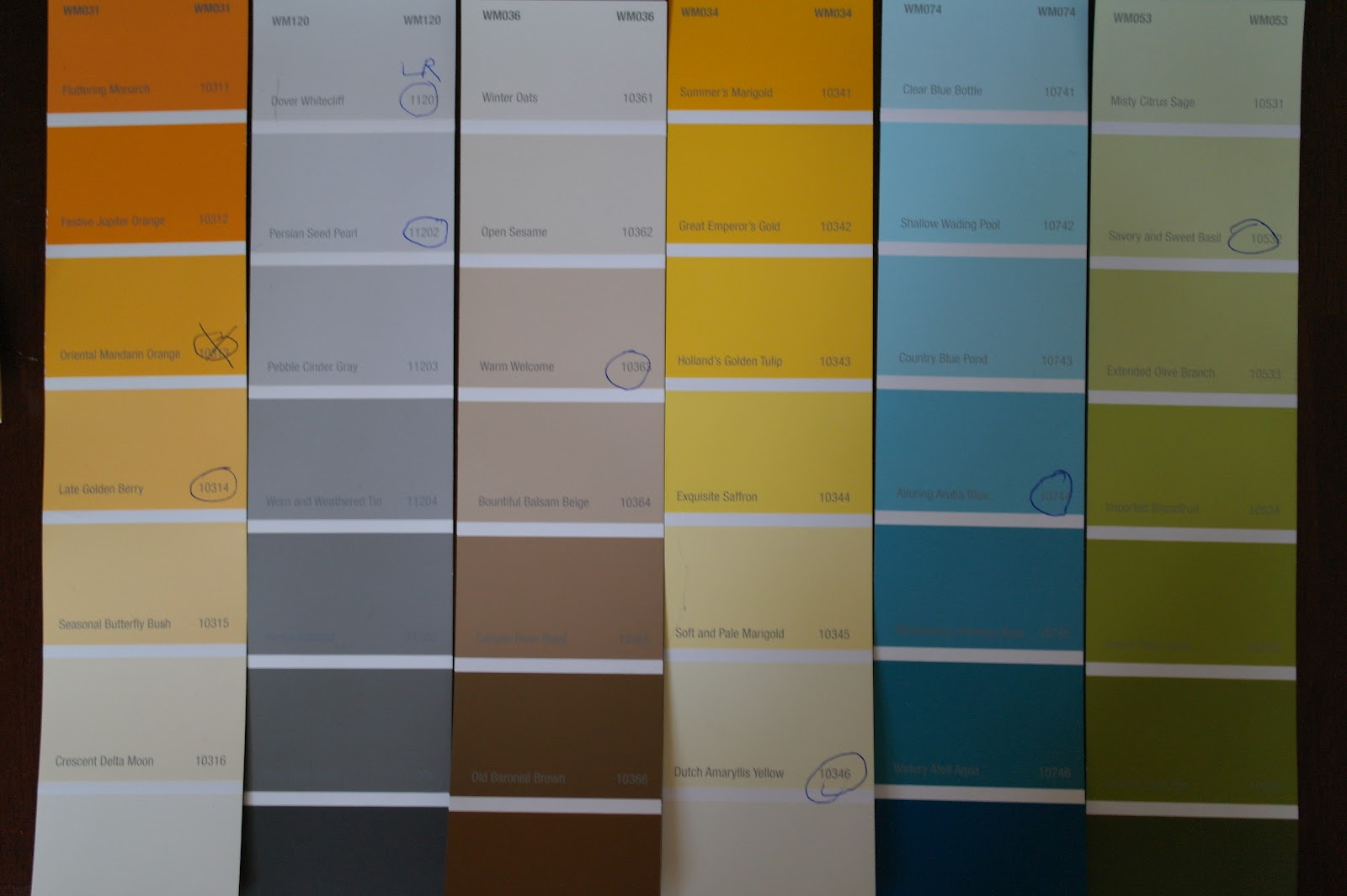 Interior Paint Color Chart Color Palettes Interior Paint Colour Chart Interior Cool Home