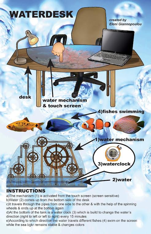 waterdesk