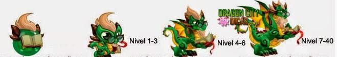 Dragão Dia do Livro