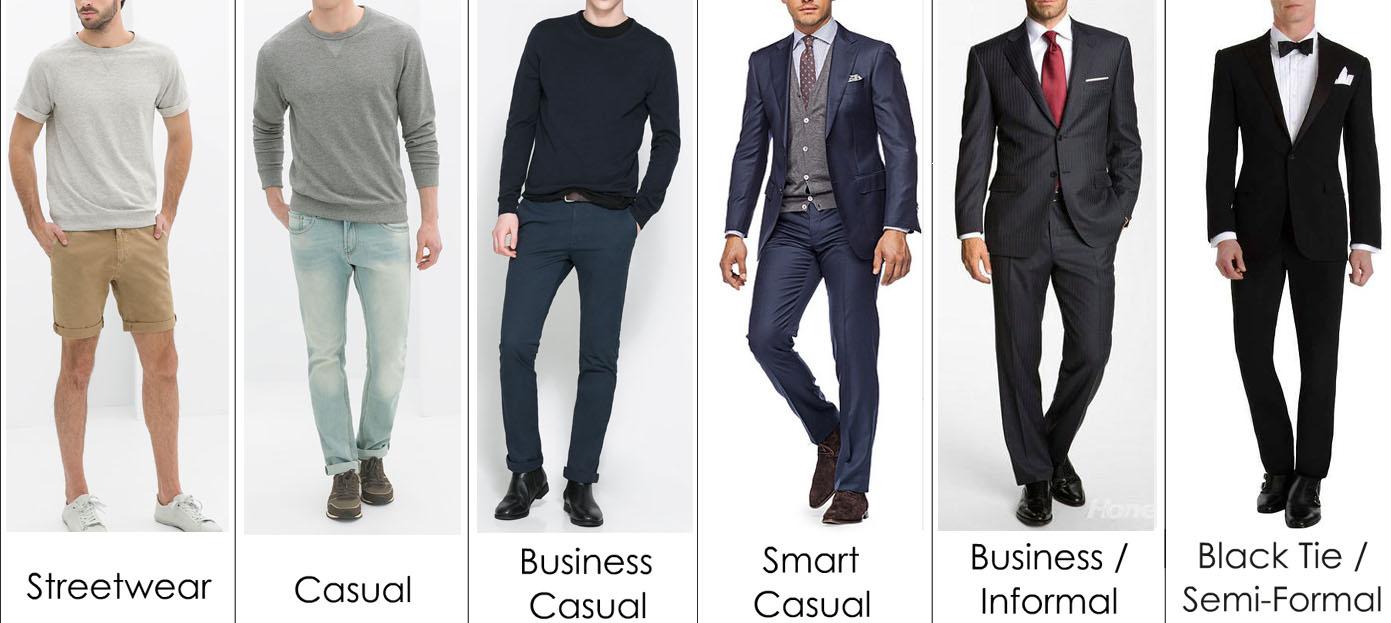 Fashion Biznes Blog