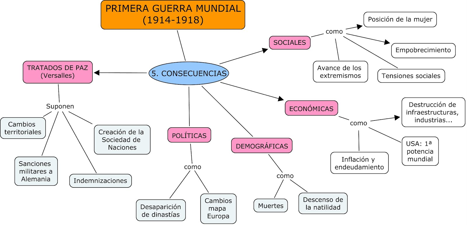 introduccion literatura occidental: