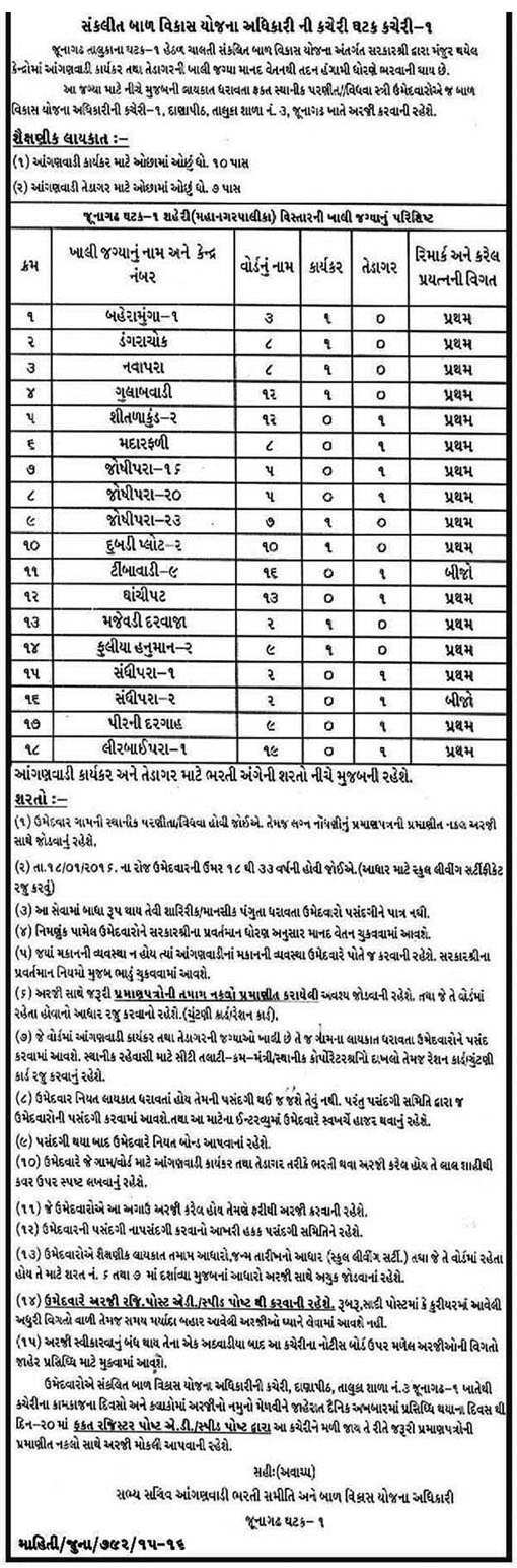 ICDS Junagadh Recruitment 2016