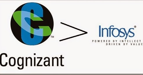 Cognizant Freshers Openings As Process Executive On July