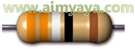 Gambar: Contoh resistor 5 warna