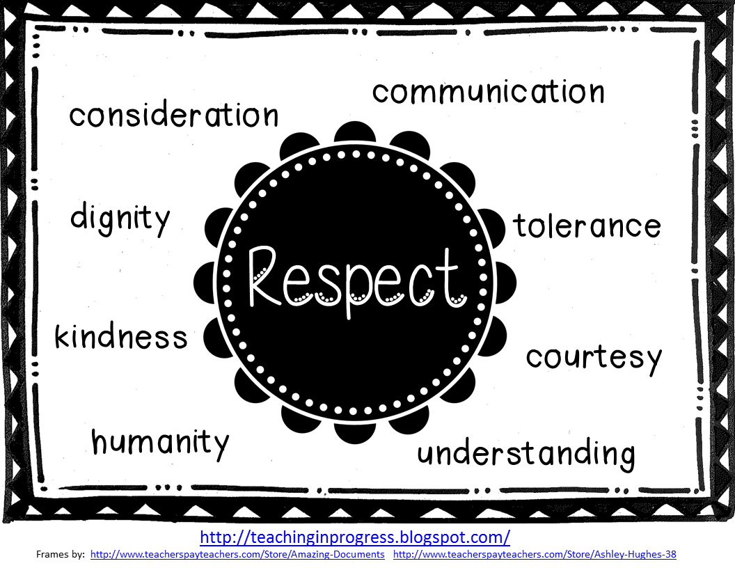 respect essay for kids essay on respect your elders quotes about family
