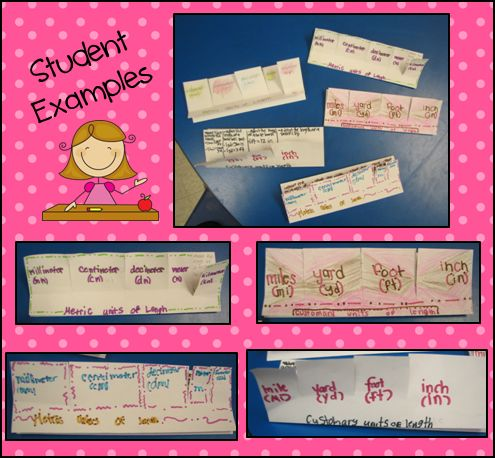 Customary Units Of Length Examples Units of length foldable