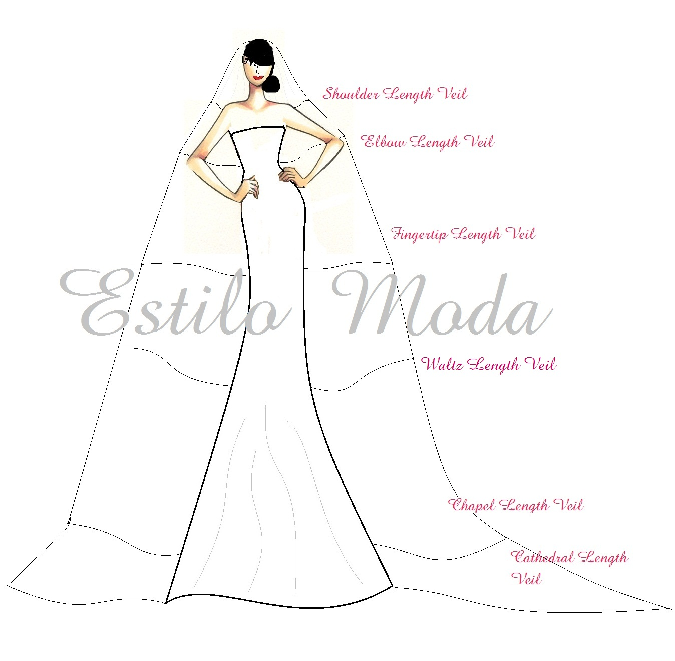 How To Choose A Wedding Veil With Success