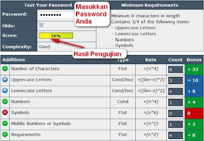 Password Meter