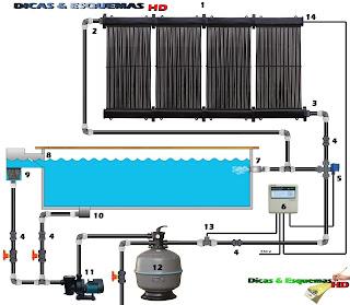 Instala o de aquecimento de gua em piscinas dicas for Sistema ultravioleta para piscinas