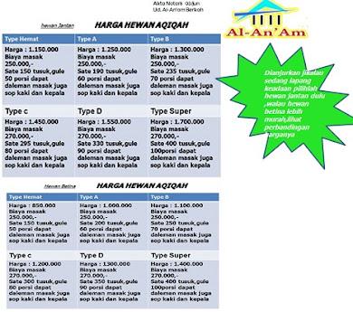Daftar harga paket aqiqah jantan dan betina
