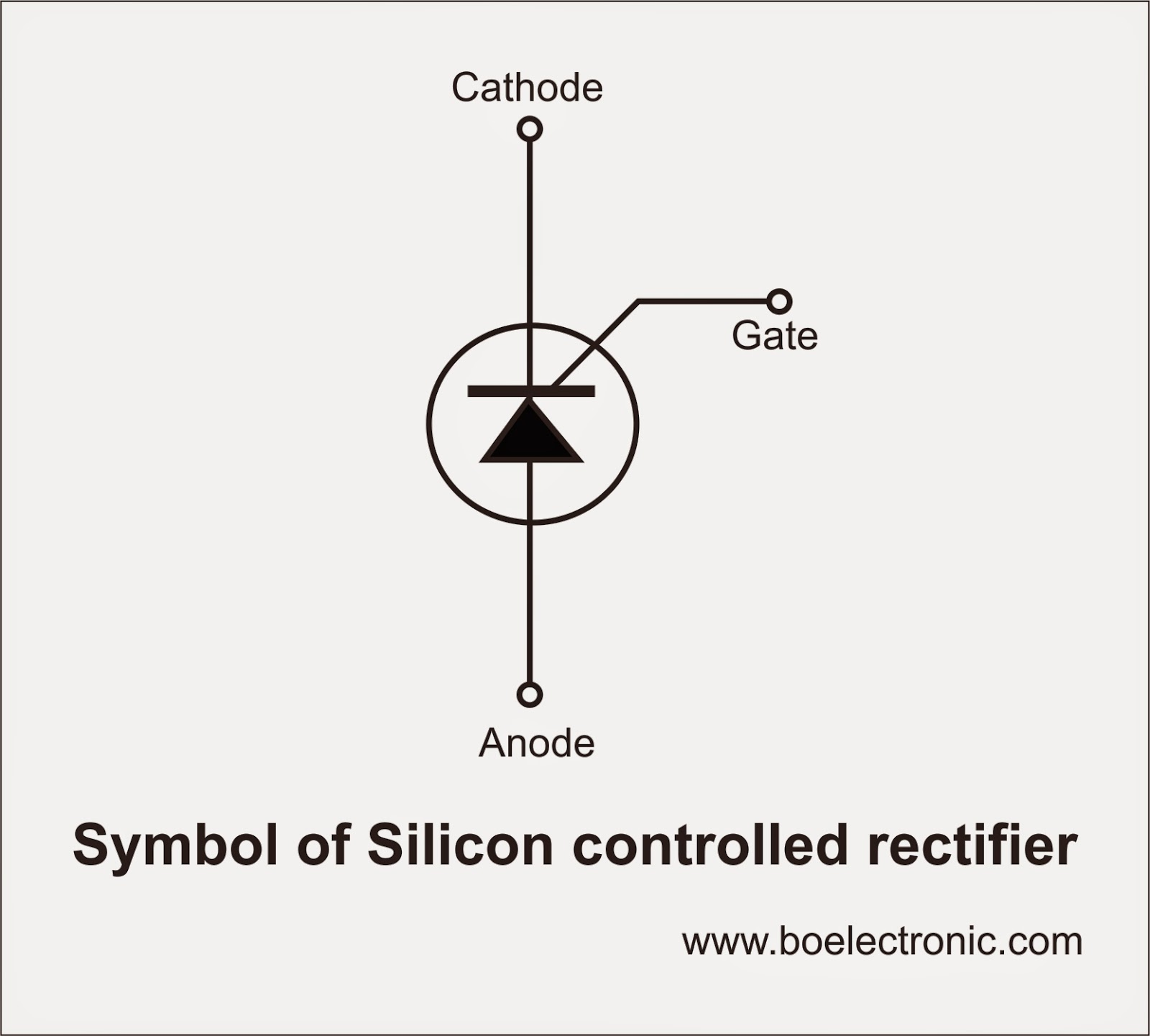 Mosfet Transistor Symbol More Information Modni Auto Mosfetcircuitsymbols The Is