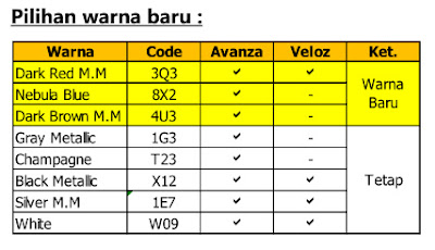 warna baru grand-new-avanza