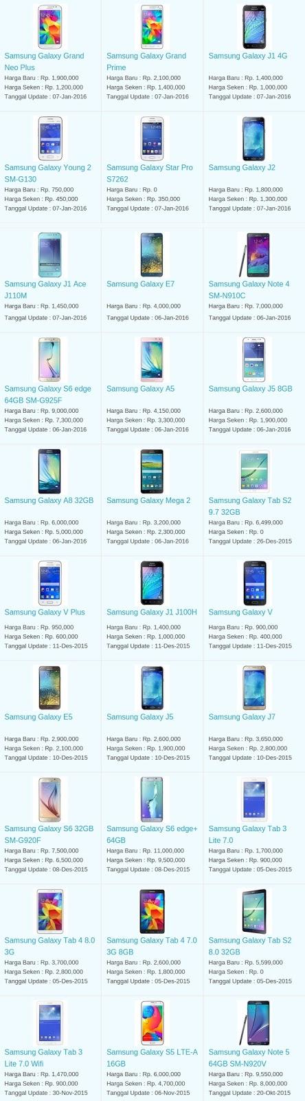 Daftar Harga Hp Samsung Februari 2016