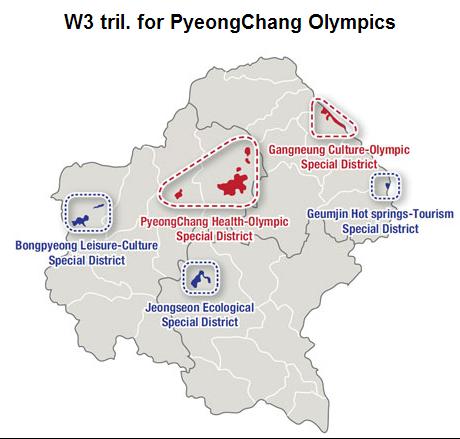 Koreas Information Society The Pyeongchang 2018 Winter Olympics