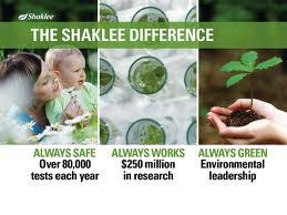 Info Shaklee