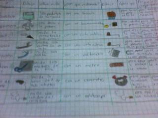 tabla de unidades de medida 3