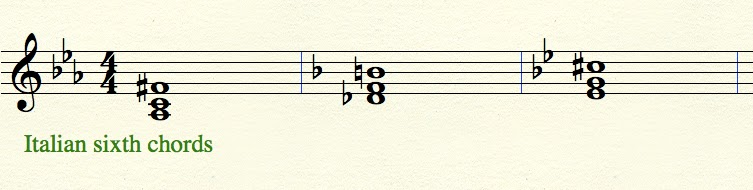 Music In A Minute 1 Lesson 35 Augmented Sixth Chords In Context